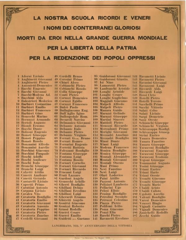 Consegna pergamena ricordo ai famigliari dei Caduti.