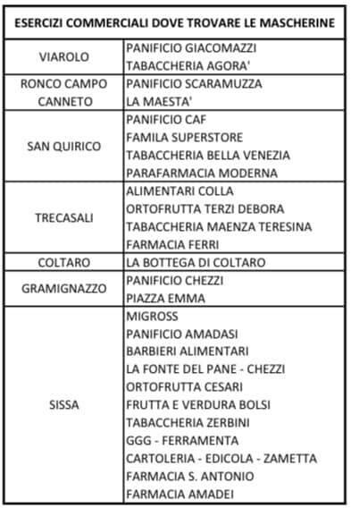 DISTRIBUZIONE MASCHERINE FORNITE DALLA REGIONE a Sissa-Trecasali